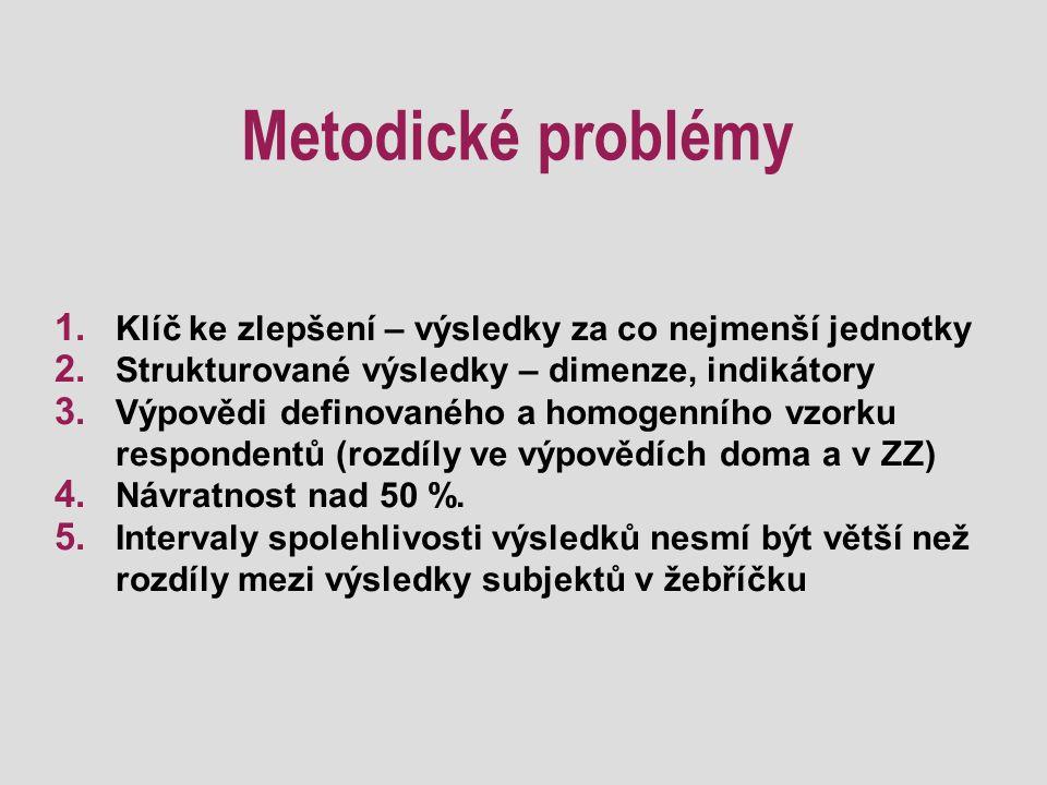Metodické problémy 1. Klíč ke zlepšení – výsledky za co nejmenší jednotky 2.
