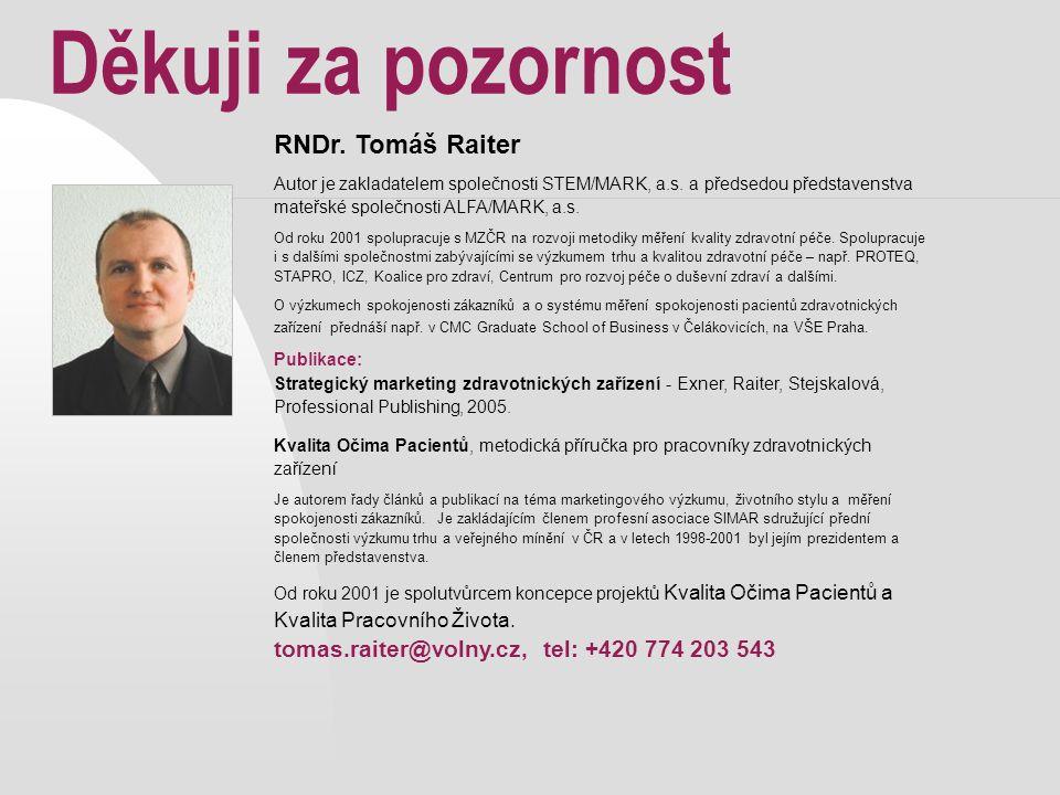 Děkuji za pozornost RNDr. Tomáš Raiter Autor je zakladatelem společnosti STEM/MARK, a.s.