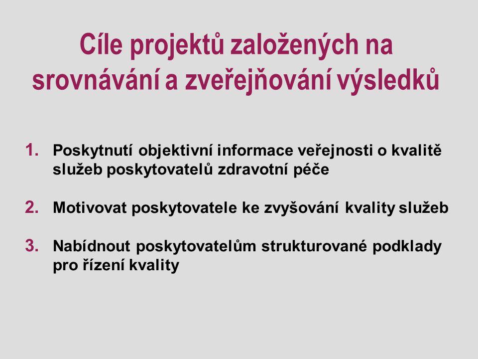 Cíle projektů založených na srovnávání a zveřejňování výsledků 1.