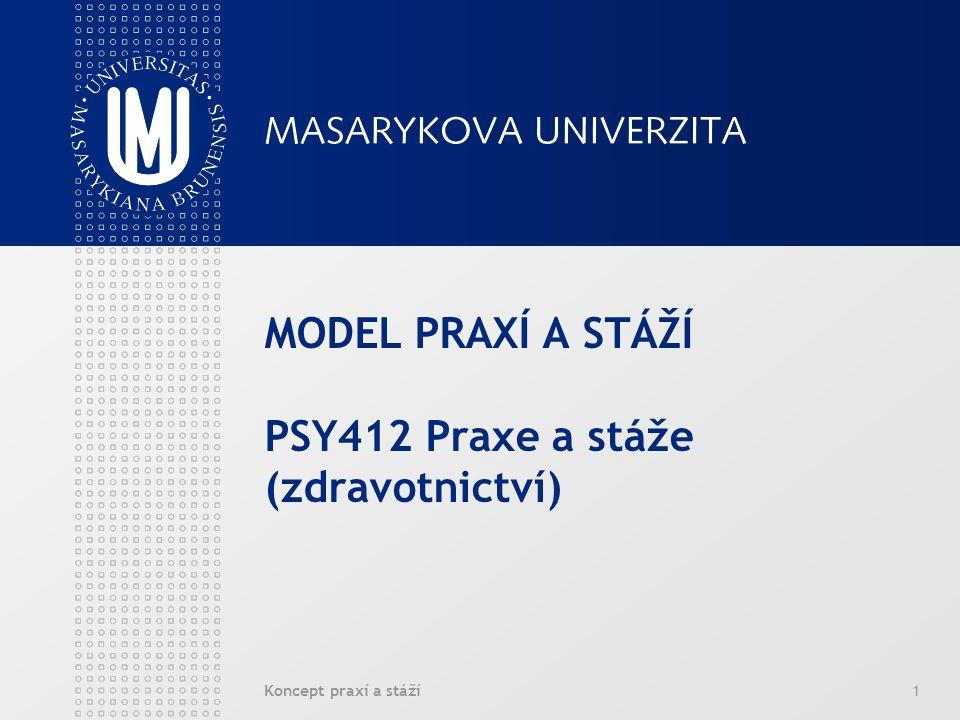 Koncept praxí a stáží1 MODEL PRAXÍ A STÁŽÍ PSY412 Praxe a stáže (zdravotnictví)