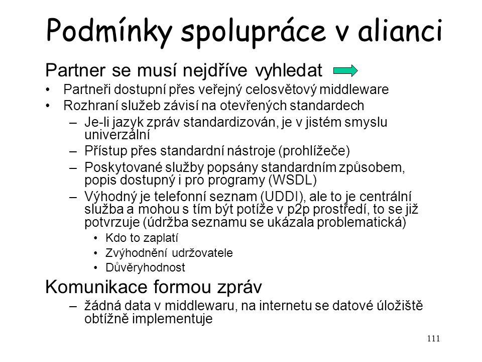 111 Podmínky spolupráce v alianci Partner se musí nejdříve vyhledat Partneři dostupní přes veřejný celosvětový middleware Rozhraní služeb závisí na ot