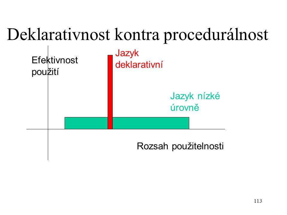 113 Deklarativnost kontra procedurálnost Rozsah použitelnosti Efektivnost použití Jazyk nízké úrovně Jazyk deklarativní
