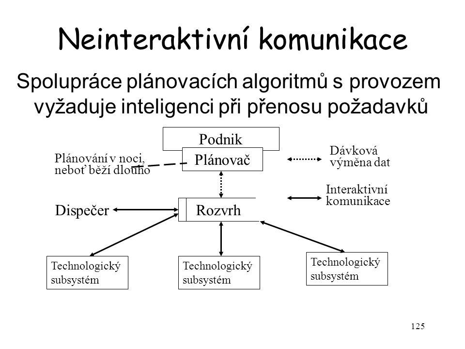 125 Neinteraktivní komunikace Spolupráce plánovacích algoritmů s provozem vyžaduje inteligenci při přenosu požadavků Podnik Plánovač Rozvrh Technologi