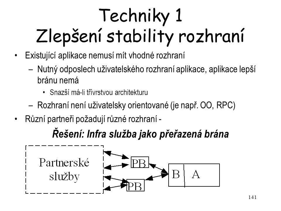 141 Techniky 1 Zlepšení stability rozhraní Existující aplikace nemusí mít vhodné rozhraní –Nutný odposlech uživatelského rozhraní aplikace, aplikace l