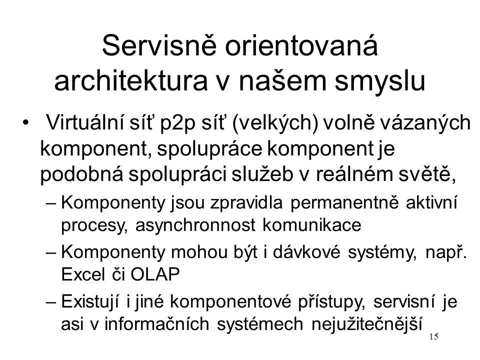 15 Servisně orientovaná architektura v našem smyslu Virtuální síť p2p síť (velkých) volně vázaných komponent, spolupráce komponent je podobná spoluprá
