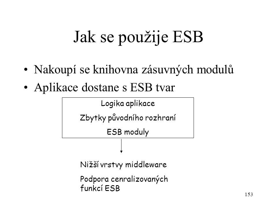 153 Jak se použije ESB Nakoupí se knihovna zásuvných modulů Aplikace dostane s ESB tvar Logika aplikace Zbytky původního rozhraní ESB moduly Nižší vrs
