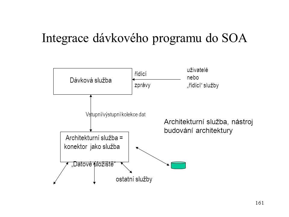 """161 Integrace dávkového programu do SOA Architekturní služba = konektor jako služba """"Datové úložiště"""" Dávková služba Vstupní/výstupní kolekce dat řídí"""