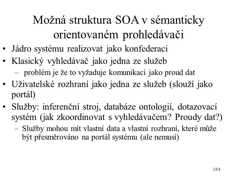 164 Možná struktura SOA v sémanticky orientovaném prohledávači Jádro systému realizovat jako konfederaci Klasický vyhledávač jako jedna ze služeb – pr
