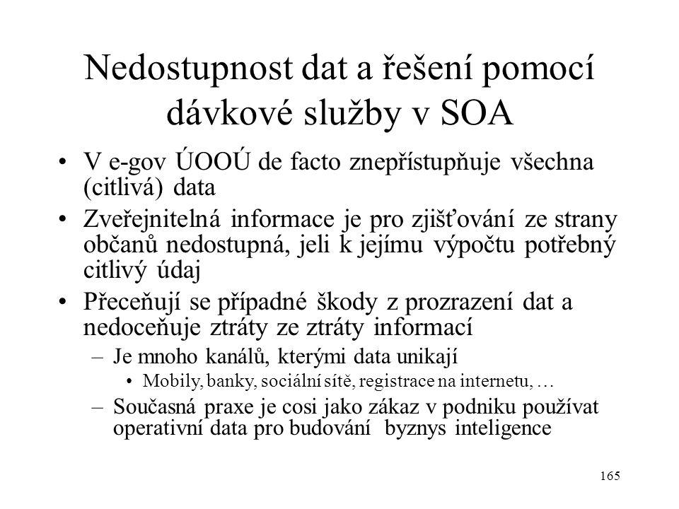 165 Nedostupnost dat a řešení pomocí dávkové služby v SOA V e-gov ÚOOÚ de facto znepřístupňuje všechna (citlivá) data Zveřejnitelná informace je pro z