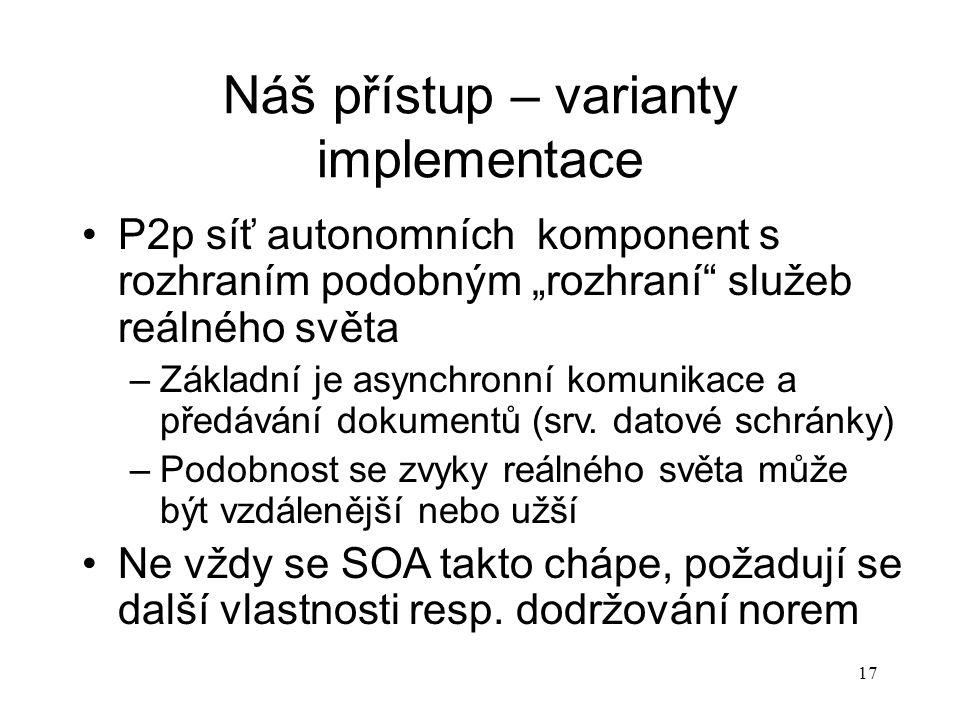 """17 Náš přístup – varianty implementace P2p síť autonomních komponent s rozhraním podobným """"rozhraní"""" služeb reálného světa –Základní je asynchronní ko"""