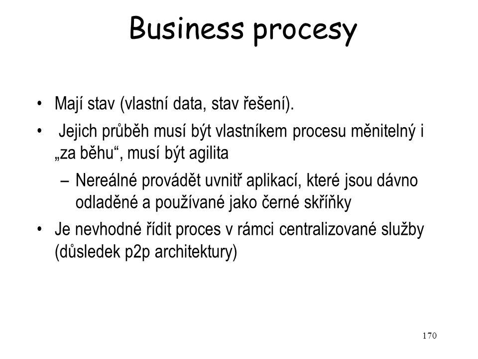 """170 Business procesy Mají stav (vlastní data, stav řešení). Jejich průběh musí být vlastníkem procesu měnitelný i """"za běhu"""", musí být agilita –Nereáln"""