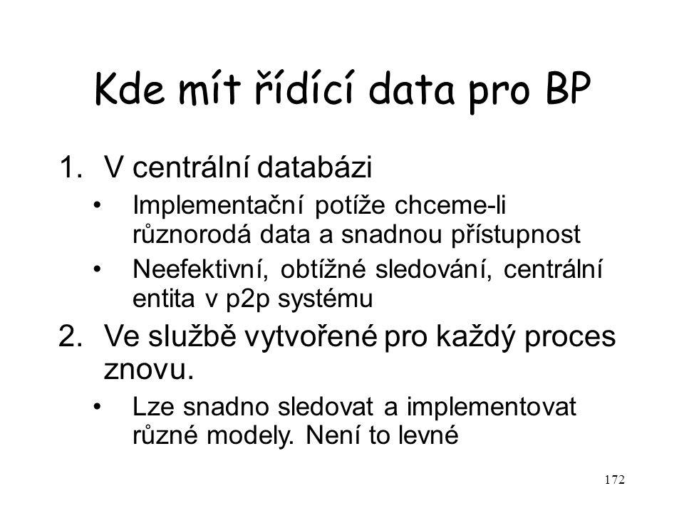 172 Kde mít řídící data pro BP 1.V centrální databázi Implementační potíže chceme-li různorodá data a snadnou přístupnost Neefektivní, obtížné sledová