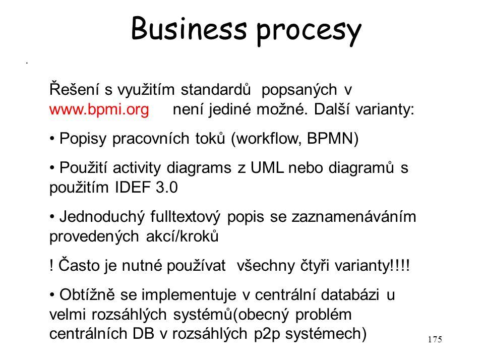 175 Business procesy. Řešení s využitím standardů popsaných v www.bpmi.org není jediné možné. Další varianty: Popisy pracovních toků (workflow, BPMN)