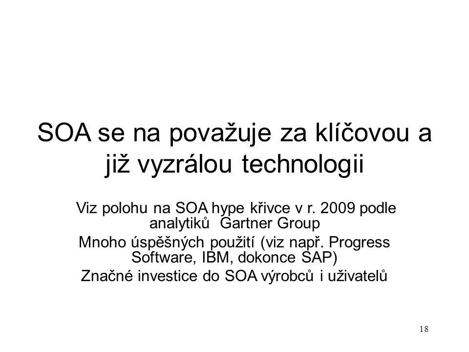18 SOA se na považuje za klíčovou a již vyzrálou technologii Viz polohu na SOA hype křivce v r. 2009 podle analytiků Gartner Group Mnoho úspěšných pou