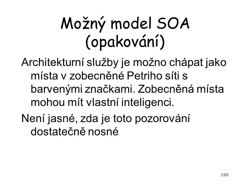 190 Možný model SOA (opakování) Architekturní služby je možno chápat jako místa v zobecněné Petriho síti s barvenými značkami. Zobecněná místa mohou m