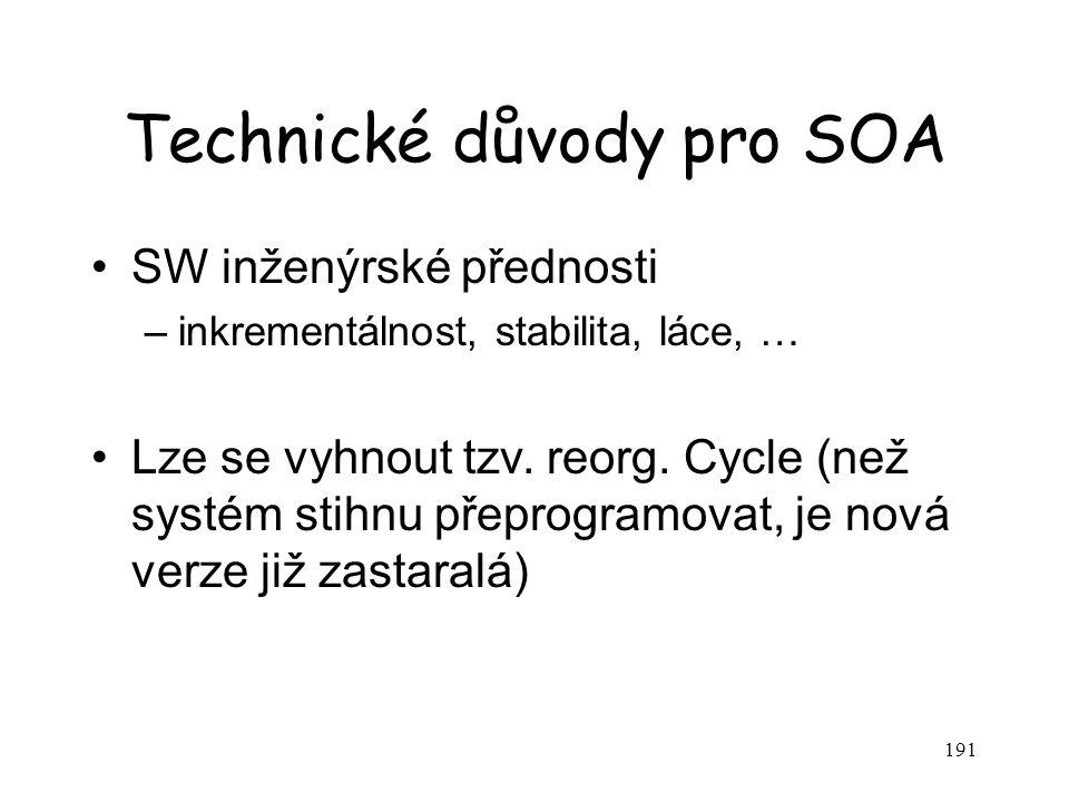 191 Technické důvody pro SOA SW inženýrské přednosti –inkrementálnost, stabilita, láce, … Lze se vyhnout tzv. reorg. Cycle (než systém stihnu přeprogr