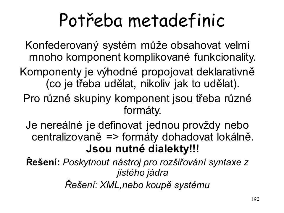 192 Potřeba metadefinic Konfederovaný systém může obsahovat velmi mnoho komponent komplikované funkcionality. Komponenty je výhodné propojovat deklara