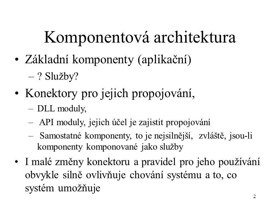 Komponentová architektura Základní komponenty (aplikační) –? Služby? Konektory pro jejich propojování, –DLL moduly, – API moduly, jejich účel je zajis