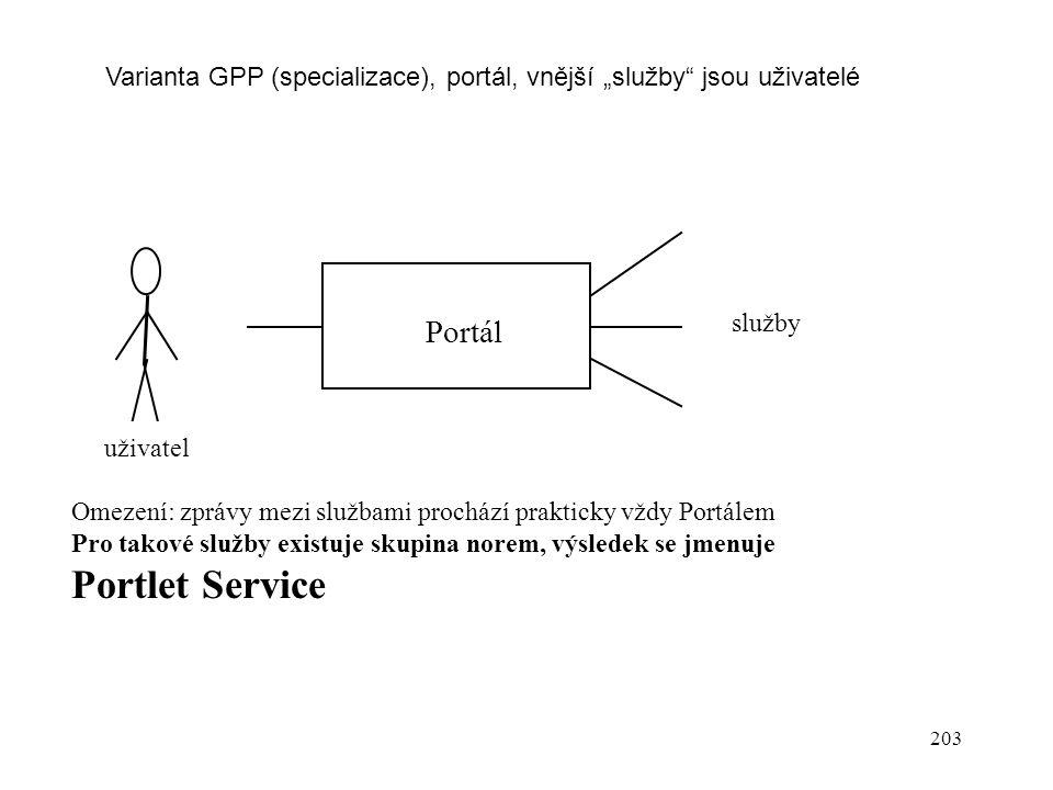 203 Portál uživatel služby Omezení: zprávy mezi službami prochází prakticky vždy Portálem Pro takové služby existuje skupina norem, výsledek se jmenuj