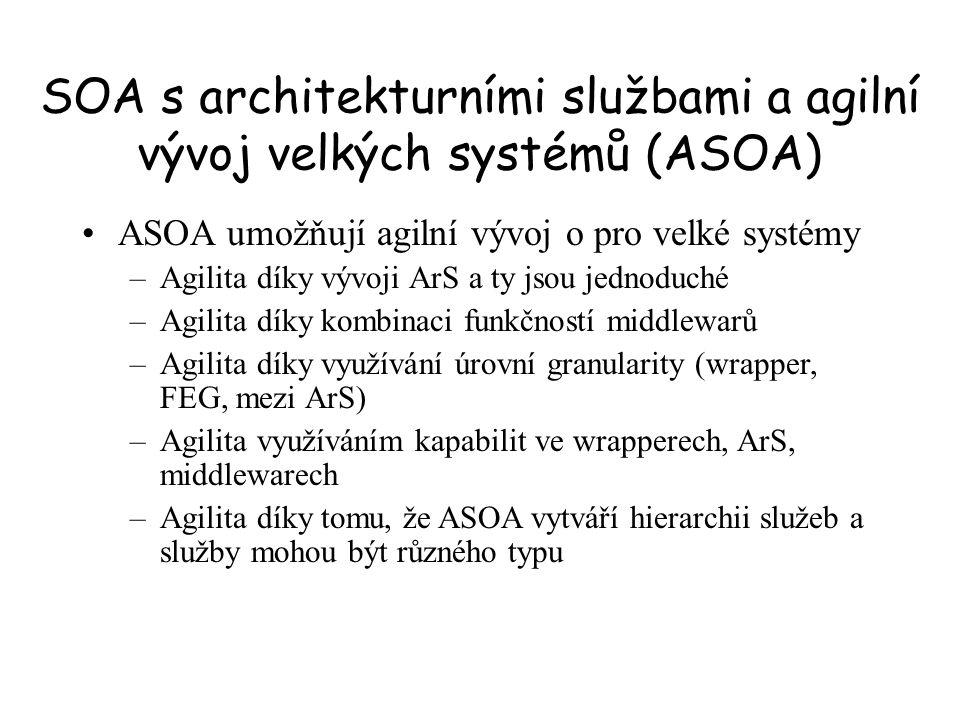 SOA s architekturními službami a agilní vývoj velkých systémů (ASOA) ASOA umožňují agilní vývoj o pro velké systémy –Agilita díky vývoji ArS a ty jsou