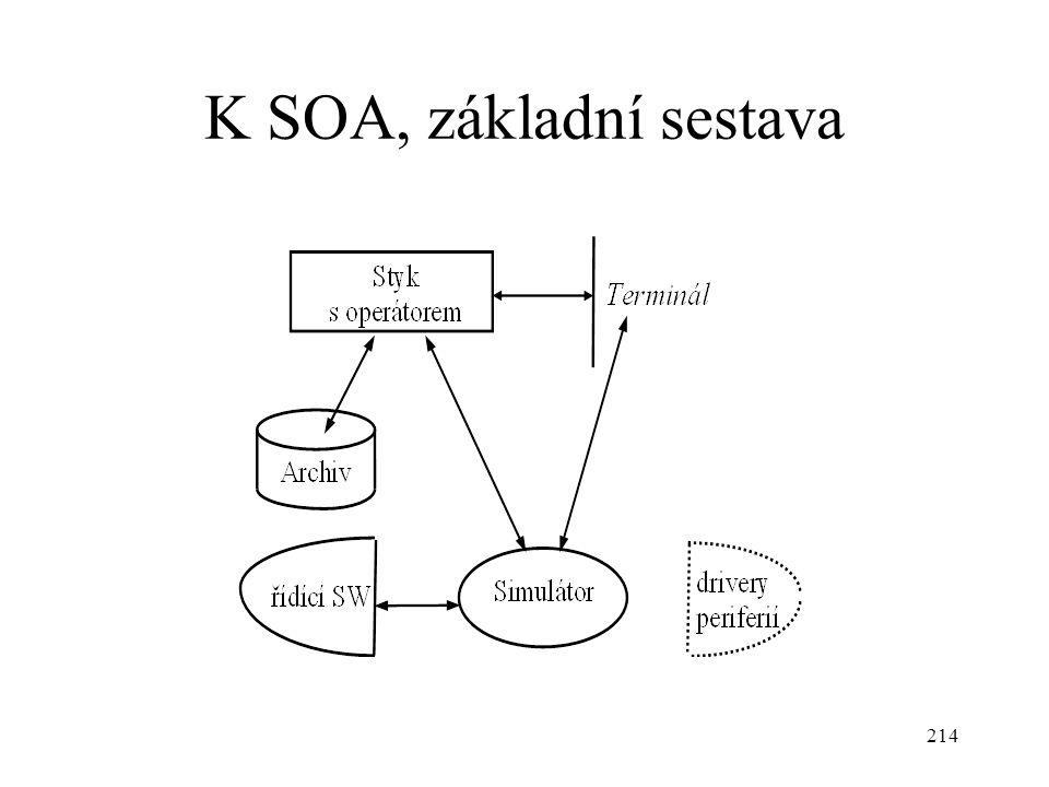214 K SOA, základní sestava