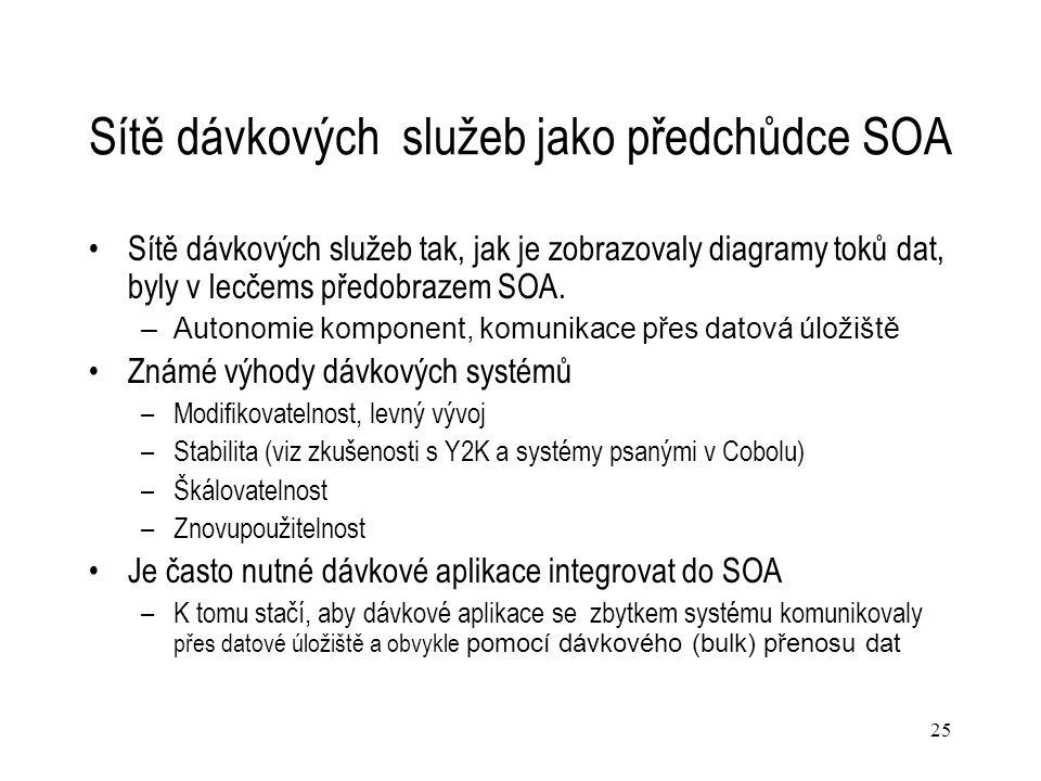 25 Sítě dávkových služeb jako předchůdce SOA Sítě dávkových služeb tak, jak je zobrazovaly diagramy toků dat, byly v lecčems předobrazem SOA. –Autonom