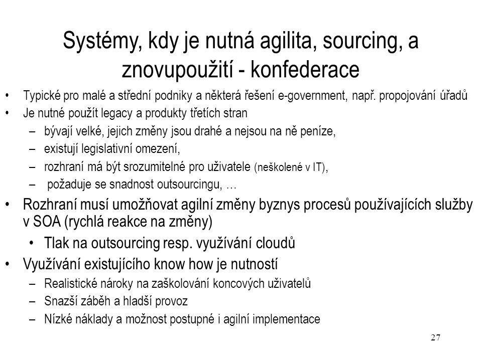 27 Systémy, kdy je nutná agilita, sourcing, a znovupoužití - konfederace Typické pro malé a střední podniky a některá řešení e-government, např. propo