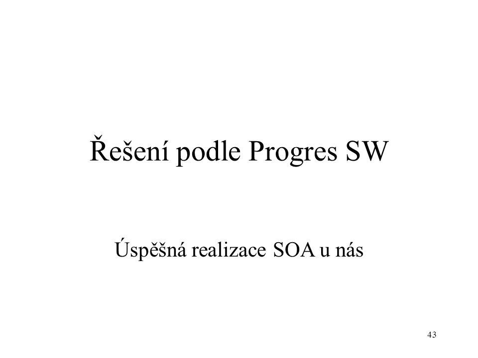 43 Řešení podle Progres SW Úspěšná realizace SOA u nás
