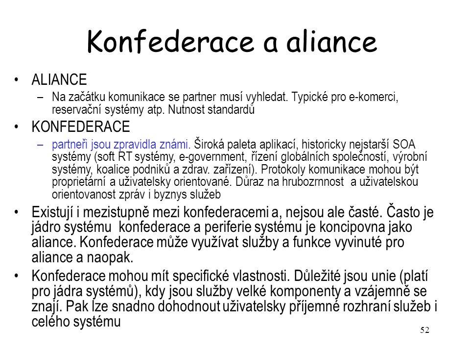 52 Konfederace a aliance ALIANCE –Na začátku komunikace se partner musí vyhledat. Typické pro e-komerci, reservační systémy atp. Nutnost standardů KON