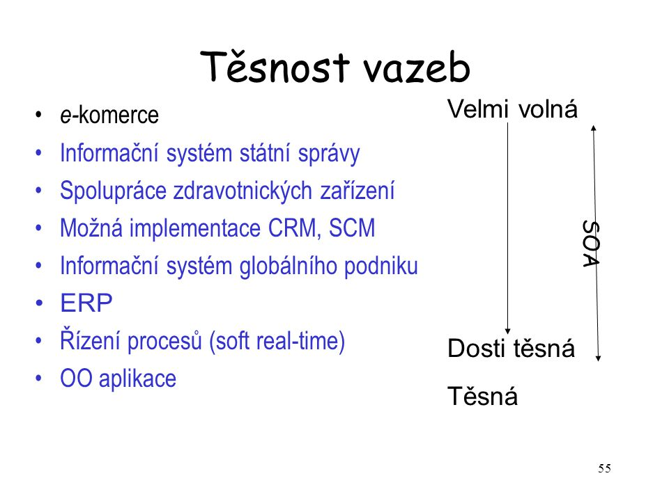 55 Těsnost vazeb e- komerce Informační systém státní správy Spolupráce zdravotnických zařízení Možná implementace CRM, SCM Informační systém globálníh