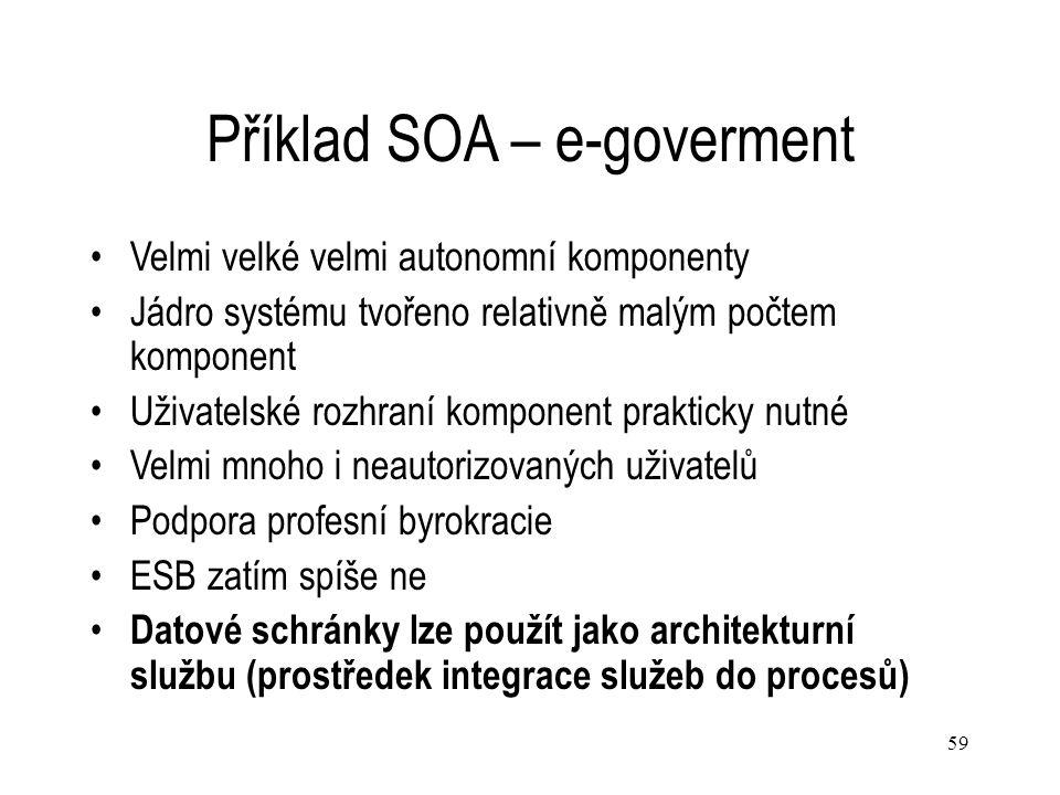 59 Příklad SOA – e-goverment Velmi velké velmi autonomní komponenty Jádro systému tvořeno relativně malým počtem komponent Uživatelské rozhraní kompon