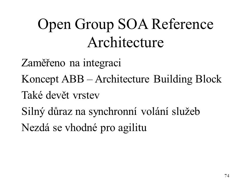 Open Group SOA Reference Architecture Zaměřeno na integraci Koncept ABB – Architecture Building Block Také devět vrstev Silný důraz na synchronní volá