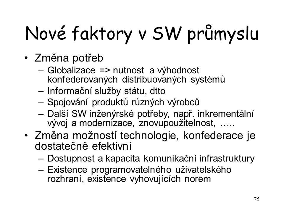75 Nové faktory v SW průmyslu Změna potřeb –Globalizace => nutnost a výhodnost konfederovaných distribuovaných systémů –Informační služby státu, dtto