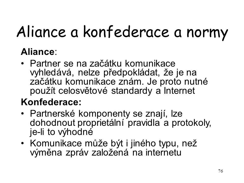 76 Aliance a konfederace a normy Aliance: Partner se na začátku komunikace vyhledává, nelze předpokládat, že je na začátku komunikace znám. Je proto n