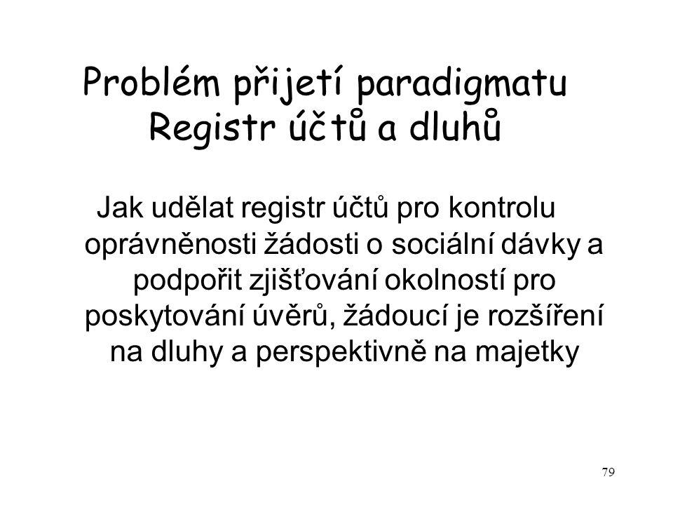 79 Problém přijetí paradigmatu Registr účtů a dluhů Jak udělat registr účtů pro kontrolu oprávněnosti žádosti o sociální dávky a podpořit zjišťování o