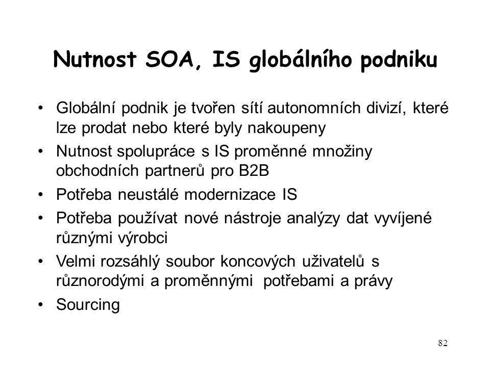 82 Nutnost SOA, IS globálního podniku Globální podnik je tvořen sítí autonomních divizí, které lze prodat nebo které byly nakoupeny Nutnost spolupráce