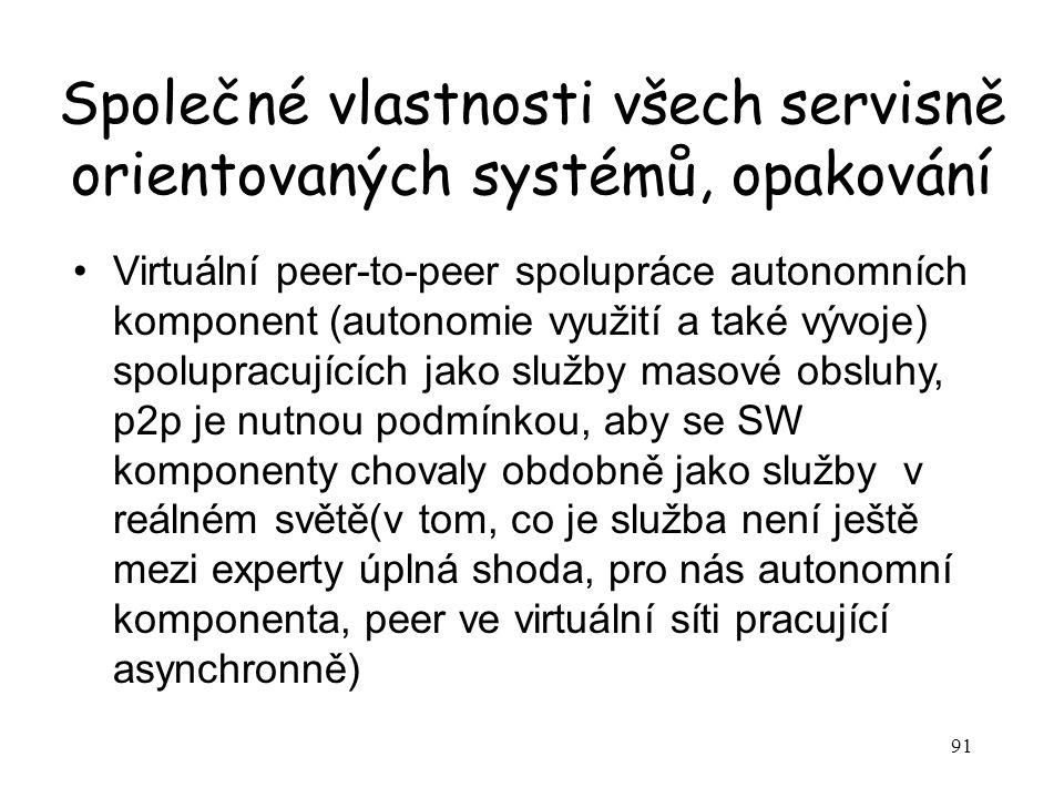 91 Společné vlastnosti všech servisně orientovaných systémů, opakování Virtuální peer-to-peer spolupráce autonomních komponent (autonomie využití a ta