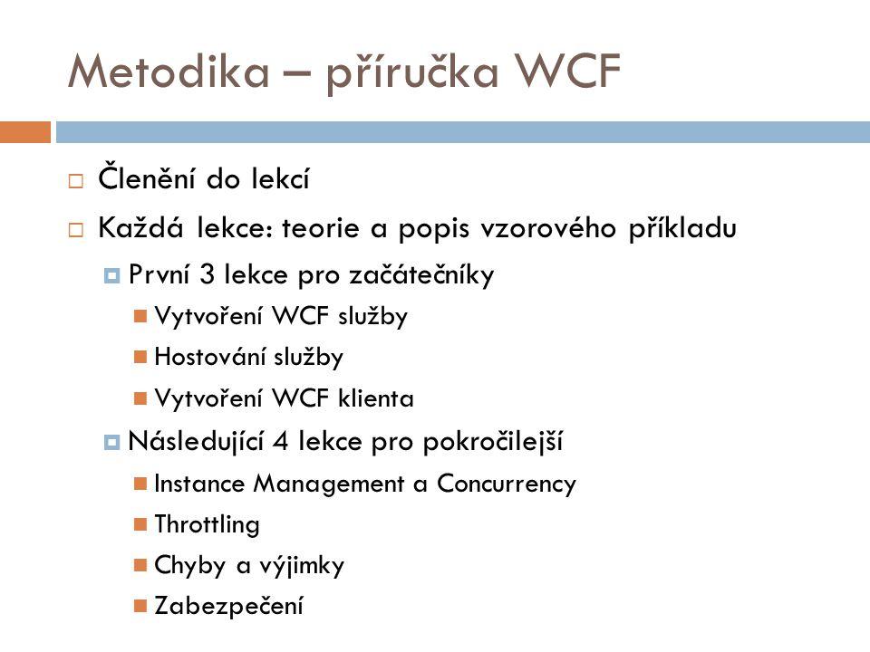 Metodika – příručka WCF  Členění do lekcí  Každá lekce: teorie a popis vzorového příkladu  První 3 lekce pro začátečníky Vytvoření WCF služby Hosto