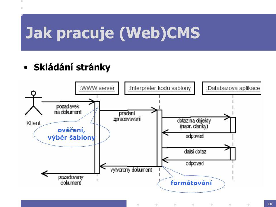 10 Jak pracuje (Web)CMS Skládání stránky ověření, výběr šablony formátování