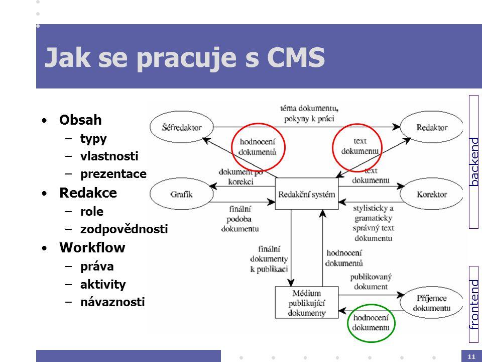 11 Jak se pracuje s CMS Obsah –typy –vlastnosti –prezentace Redakce –role –zodpovědnosti Workflow –práva –aktivity –návaznosti backend frontend