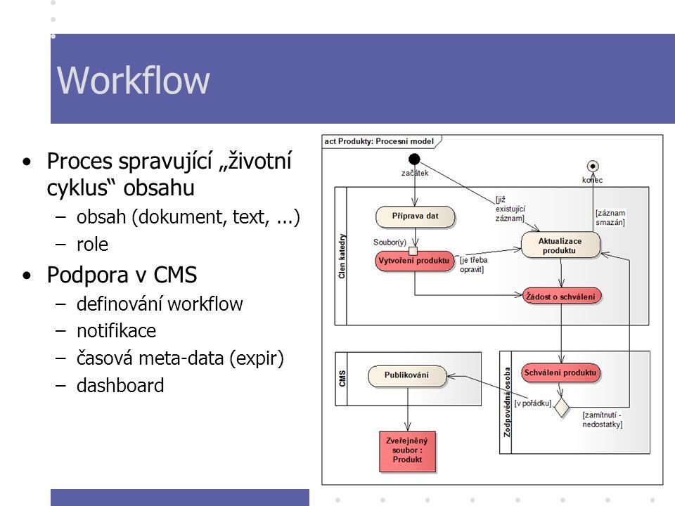 """Workflow Proces spravující """"životní cyklus obsahu –obsah (dokument, text,...) –role Podpora v CMS –definování workflow –notifikace –časová meta-data (expir) –dashboard"""