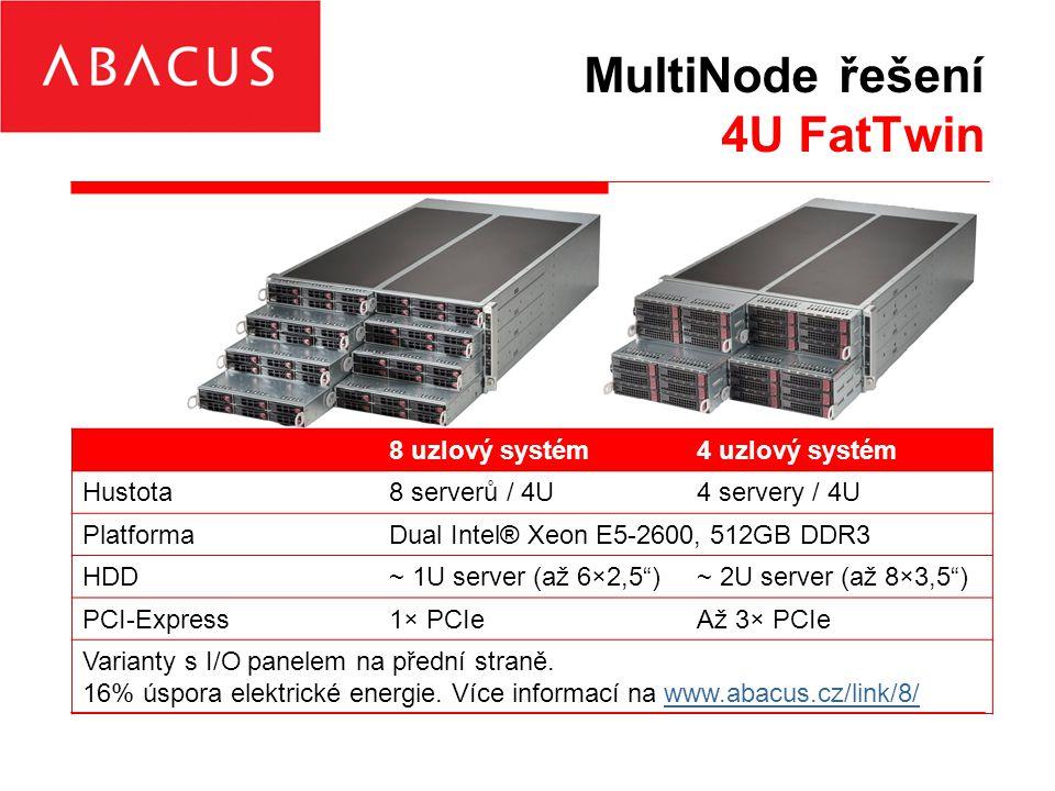 MultiNode řešení 4U FatTwin 8 uzlový systém4 uzlový systém Hustota8 serverů / 4U4 servery / 4U PlatformaDual Intel® Xeon E5-2600, 512GB DDR3 HDD~ 1U server (až 6×2,5 )~ 2U server (až 8×3,5 ) PCI-Express1× PCIeAž 3× PCIe Varianty s I/O panelem na přední straně.