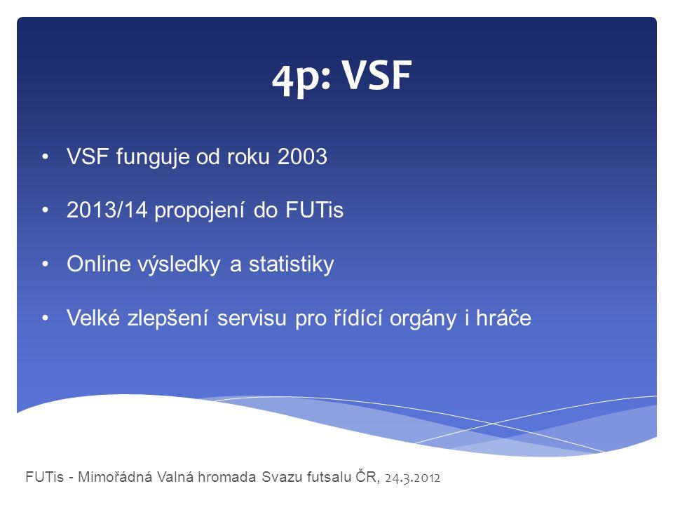 FUTis - Mimořádná Valná hromada Svazu futsalu ČR, 24.3.2012 4p: VSF VSF funguje od roku 2003 2013/14 propojení do FUTis Online výsledky a statistiky Velké zlepšení servisu pro řídící orgány i hráče