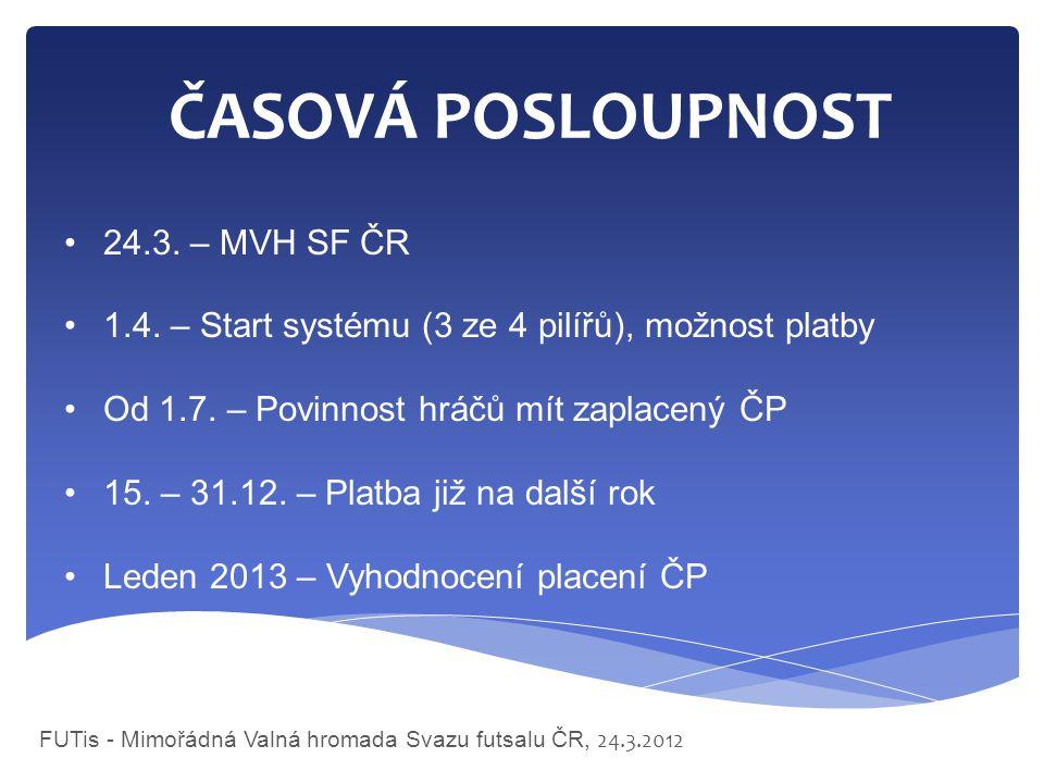 FUTis - Mimořádná Valná hromada Svazu futsalu ČR, 24.3.2012 ČASOVÁ POSLOUPNOST 24.3.