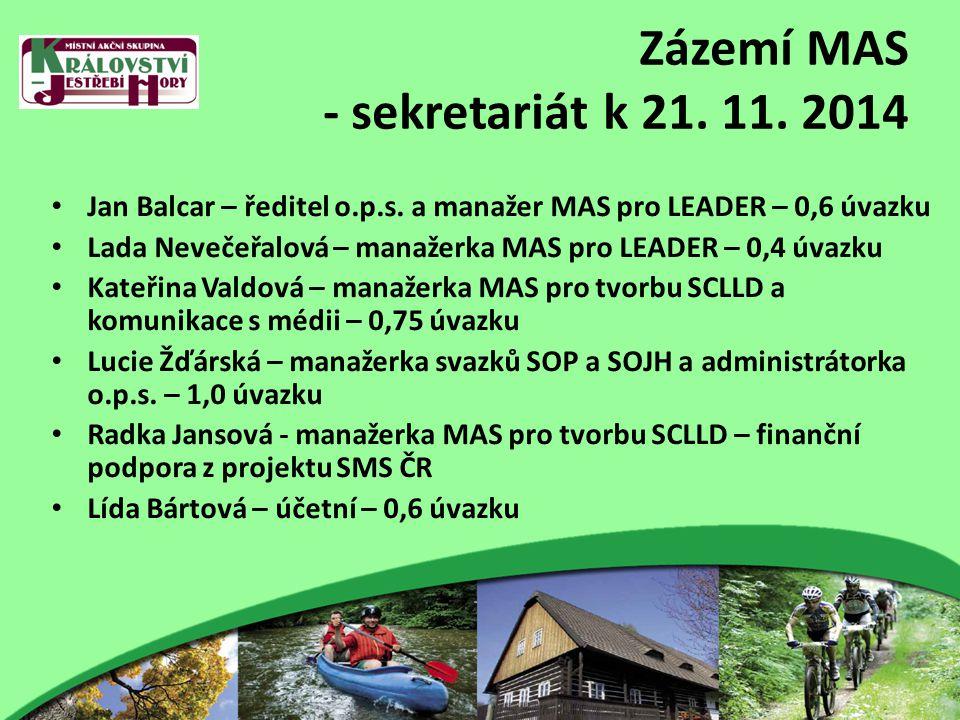 Zázemí MAS - sekretariát k 21.11. 2014 Jan Balcar – ředitel o.p.s.