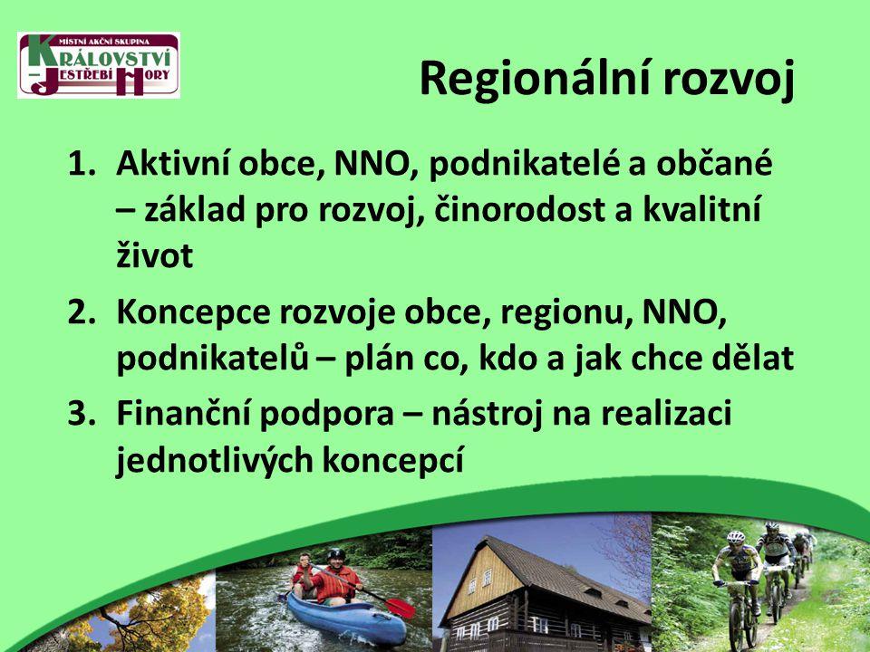 Regionální rozvoj 1.Aktivní obce, NNO, podnikatelé a občané – základ pro rozvoj, činorodost a kvalitní život 2.Koncepce rozvoje obce, regionu, NNO, podnikatelů – plán co, kdo a jak chce dělat 3.Finanční podpora – nástroj na realizaci jednotlivých koncepcí