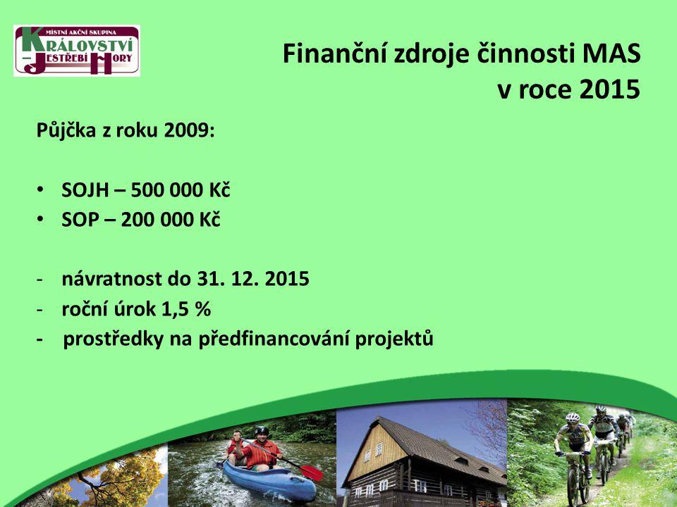Finanční zdroje činnosti MAS v roce 2015 Půjčka z roku 2009: SOJH – 500 000 Kč SOP – 200 000 Kč -návratnost do 31.