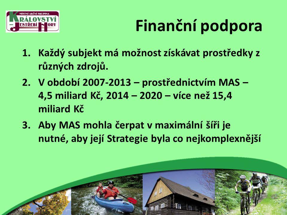 Finanční podpora 1.Každý subjekt má možnost získávat prostředky z různých zdrojů.