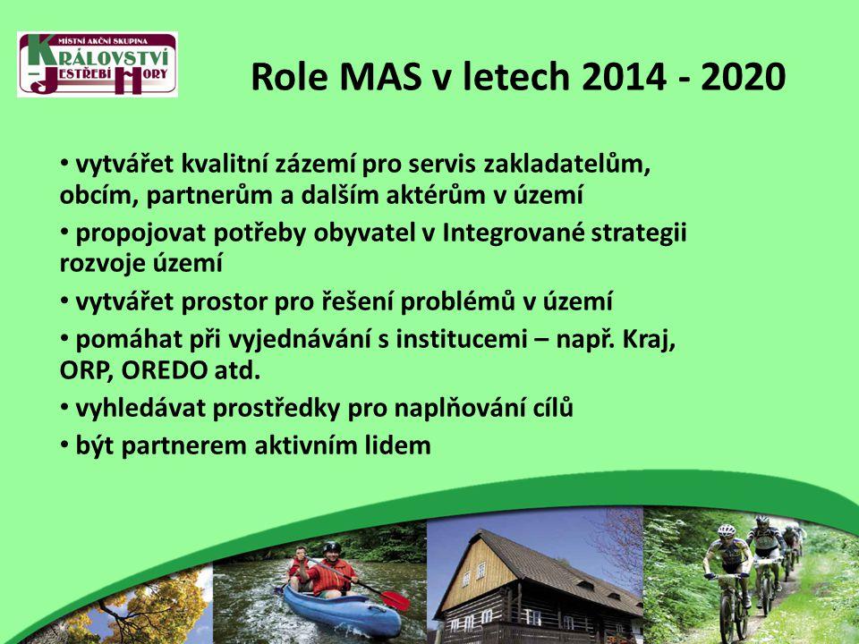 Role MAS v letech 2014 - 2020 vytvářet kvalitní zázemí pro servis zakladatelům, obcím, partnerům a dalším aktérům v území propojovat potřeby obyvatel v Integrované strategii rozvoje území vytvářet prostor pro řešení problémů v území pomáhat při vyjednávání s institucemi – např.