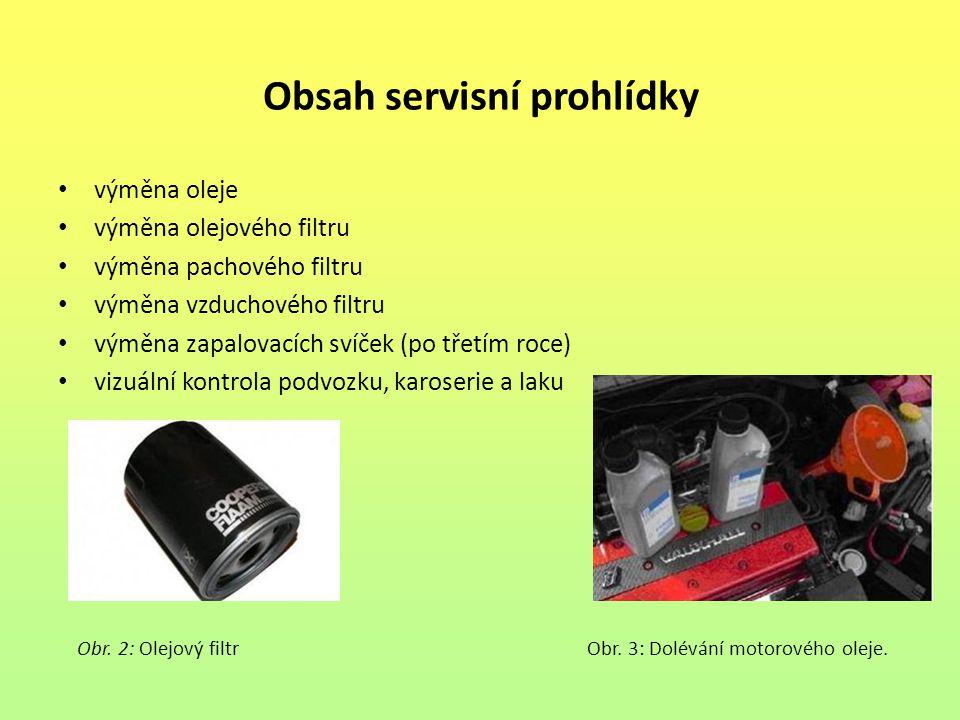 Obsah servisní prohlídky výměna oleje výměna olejového filtru výměna pachového filtru výměna vzduchového filtru výměna zapalovacích svíček (po třetím